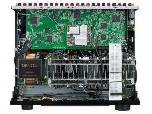 Denon-AVR-X3600H från det