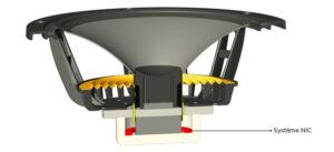 Focal-Nic-teknik