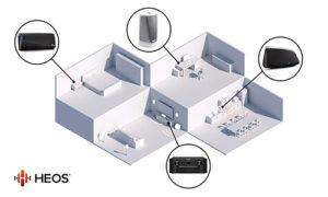 HEOS-system med flera rum