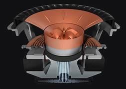 Meta LS50 högtalarsystem