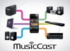 MusicCast-applikation