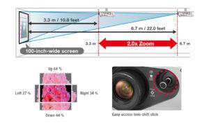 PT-FRZ60 zoomobjektiv