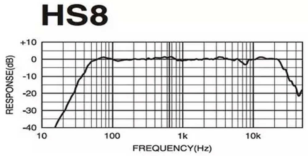Testa Yamaha-HS8