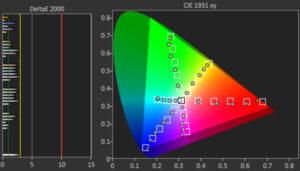 qn90a färgutrymme