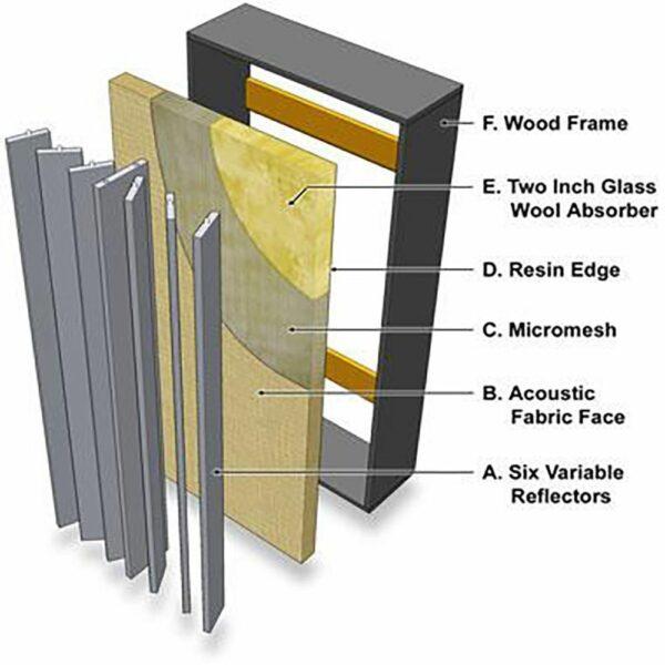 rörelse av flexi akustisk diffusor (3)